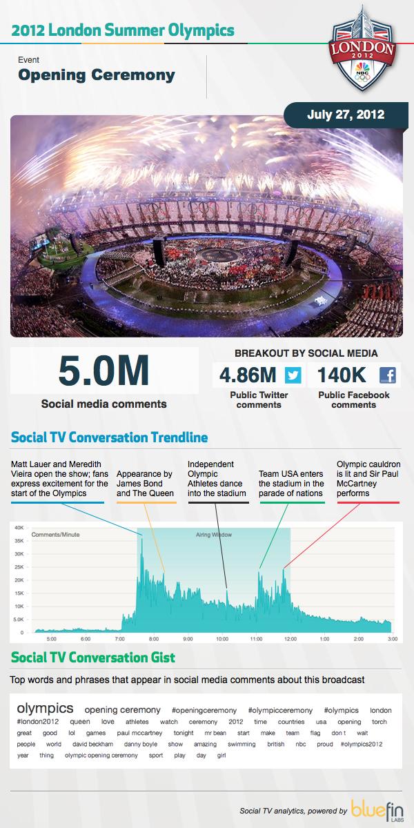 Olympics-Opening-Ceremony1