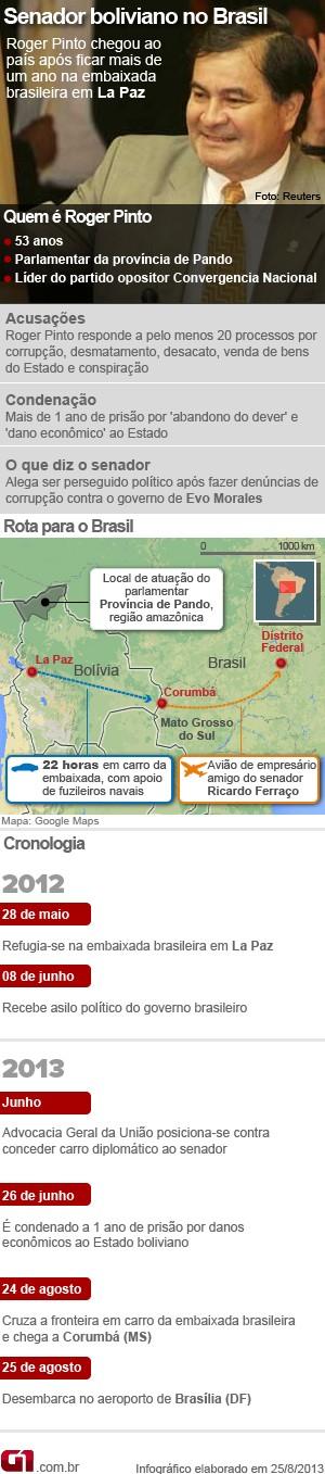 cronologia senador boliviano 27/08 (Foto: Editoria de Arte / G1)