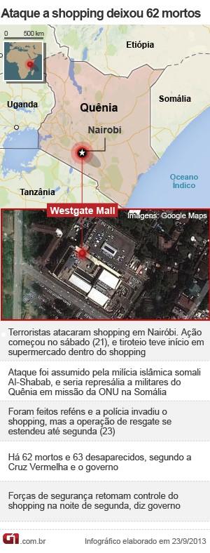 mapa quenia v. 2 (Foto: 1)
