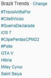 Trending Topics no Brasil às 17h12. (Foto: Reprodução/Twitter.com)
