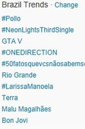 Trending Topics no Brasil às 17h13. (Foto: Reprodução/Twitter.com)