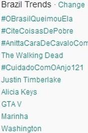 Trending Topics no Brasil às 17h02. (Foto: Reprodução/Twitter.com)