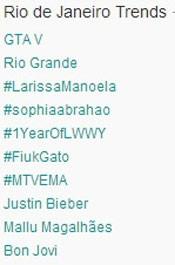 Trending Topics no Rio às 17h11. (Foto: Reprodução/Twitter.com)