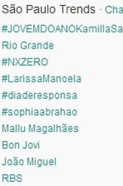 Trending Topics em SP às 17h12. (Foto: Reprodução/Twitter.com)
