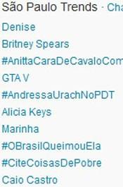 Trending Topics em SP às 17h11. (Foto: Reprodução/Twitter.com)
