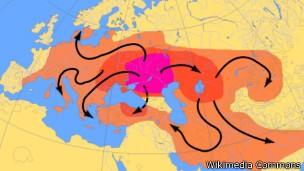 A imagem mostra a hipótese Kurgan, possivelmente a explicação mais provável para como a cultura e a língua se espalharam pela Europa e Ásia (Foto: BBC)