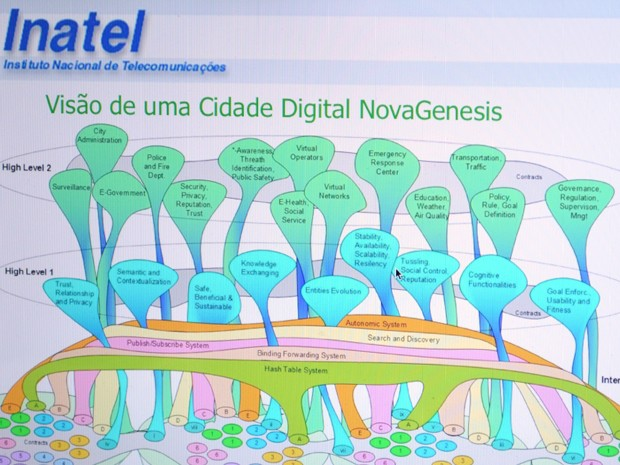 A Nova Gênesis terá nomes auto-certificáveis para que as máquinas se comuniquem substituindo o IP (Foto: Lucas Soares / G1)