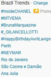 Trending Topics no Brasil às 17h18. (Foto: Reprodução/Twitter.com)