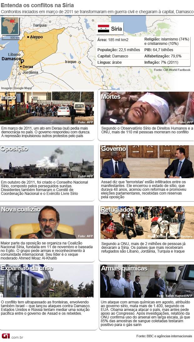 Arte Síria 17/09 (Foto: Arte/G1)