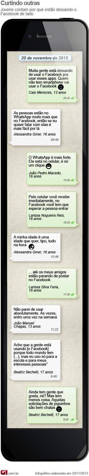 Aplicativo WhatsApp tem versões para iPhone, Android, BlackBerry, Windows Phone e dispositivos Nokia (Foto: Divulgação/WhatsApp)