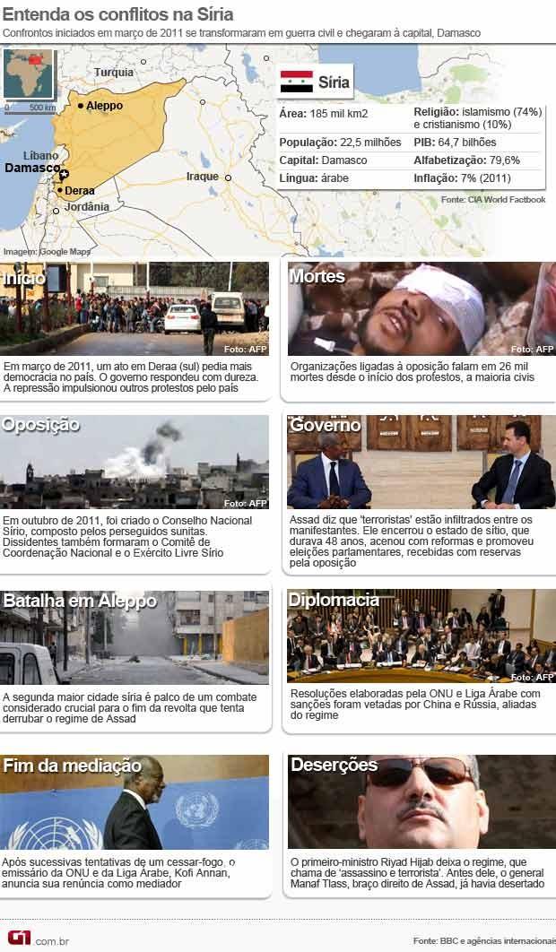 Arte entenda Síria 31/08 (Foto: Editoria de Arte / G1)