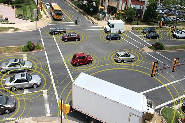 Comunicação entre veículos poderá prevenir acidentes em cruzamentos (Foto: Divulgação/U.S. Department of Transportation)