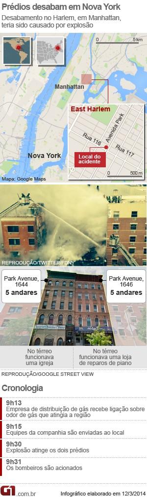 Arte com cronologia desabamento prédios NY 12.03 (Foto: G1)