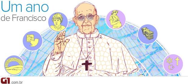 selo infográfico do papa (Foto: Editoria de Arte/G1)