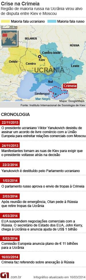Entenda a crise na Crimeia (Foto: Arte/G1)