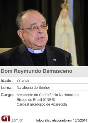 Dom Raymundo (Foto: Editoria de Arte/G1)