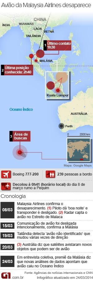 vale este mapa malásia MH370 atualiza 24/3 (Foto: Arte G1)