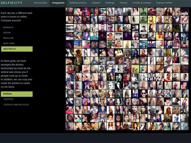 Site Selfiecity analisa fotos 'selfies' de cinco cidades no mundo (Foto: Reprodução/Selfiecity)