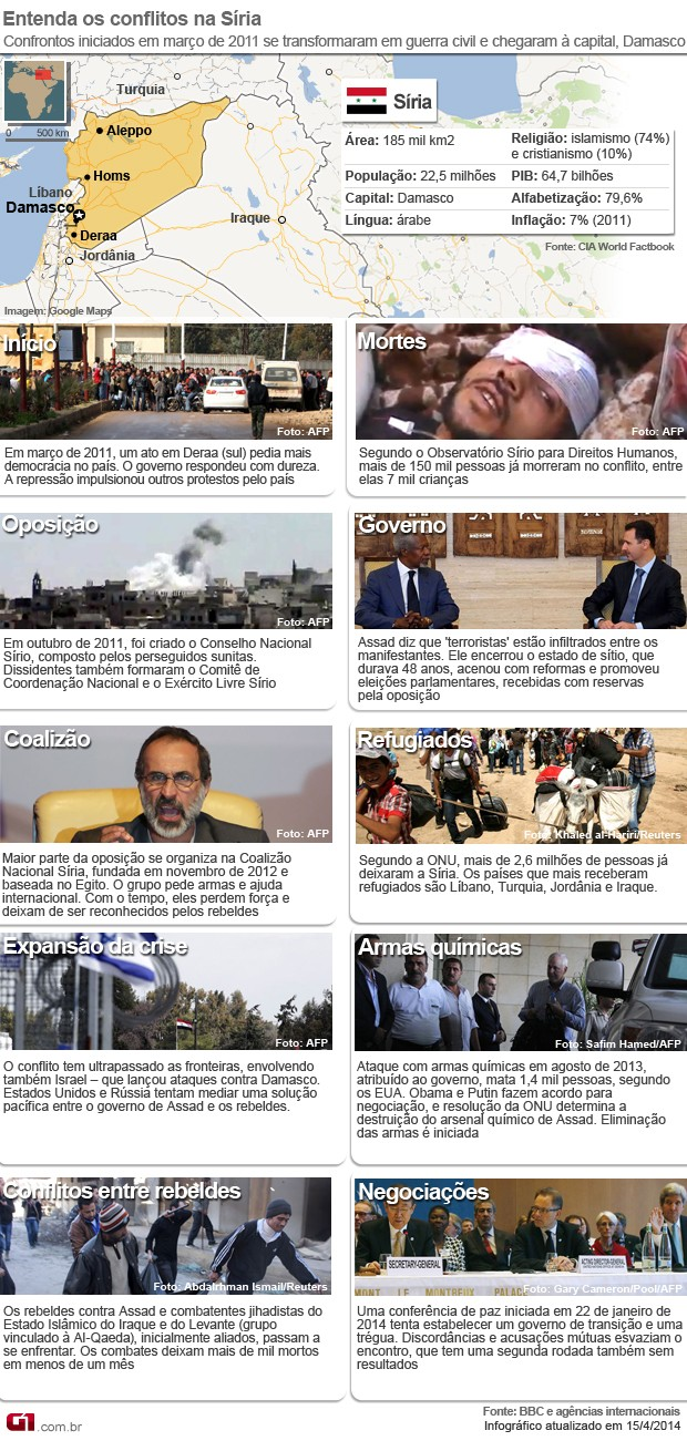 arte síria versão 15.04 (Foto: Arte/G1)